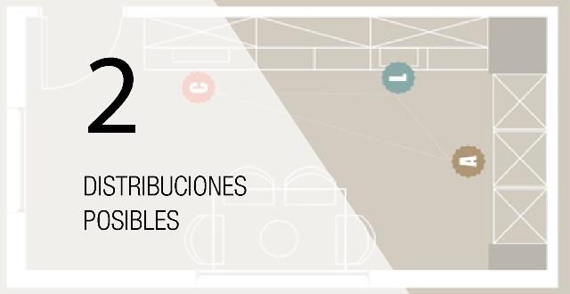 posibles distribuciones en la cocina