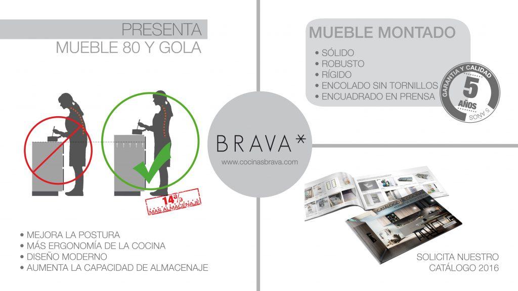 Cocinas Brava - Cocinas de diseño | Ergonomía en la cocina - Cocinas ...